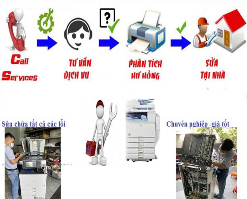 Chuyên sửa máy photocopy tại huyện Bình Chánh